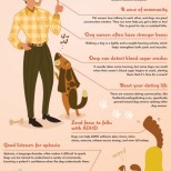 How to Recognize the Benefits of the Dog-Human Relationship